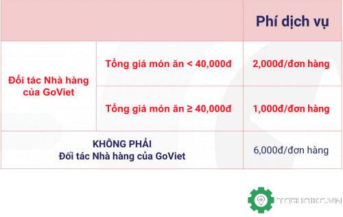 phi-nen-tang-ung-dung-goviet.jpg