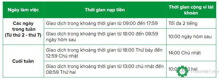 thoi-gian-nhan-tien-qua-payoo-jpg.7406